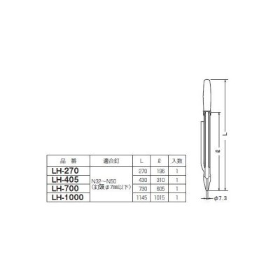 ☆新品☆未来工業 ラクウチハンマー LH-1000
